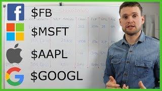 AAPL vs. GOOGL vs. FB vs. MSFT - [Stock-showdown #1]