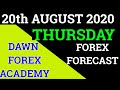 Dawn Forex Academy - YouTube