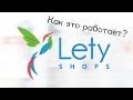 Принцип работы сервиса Letyshops.ru. Покупайте выгодно с Letyshops