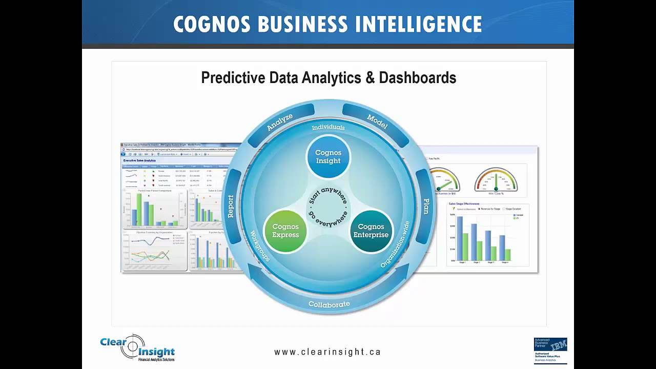 cognos insight download