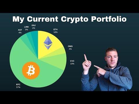 My Crypto Portfolio Ahead of the B2X Fork