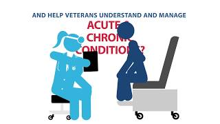 Veteran Health Education and Information