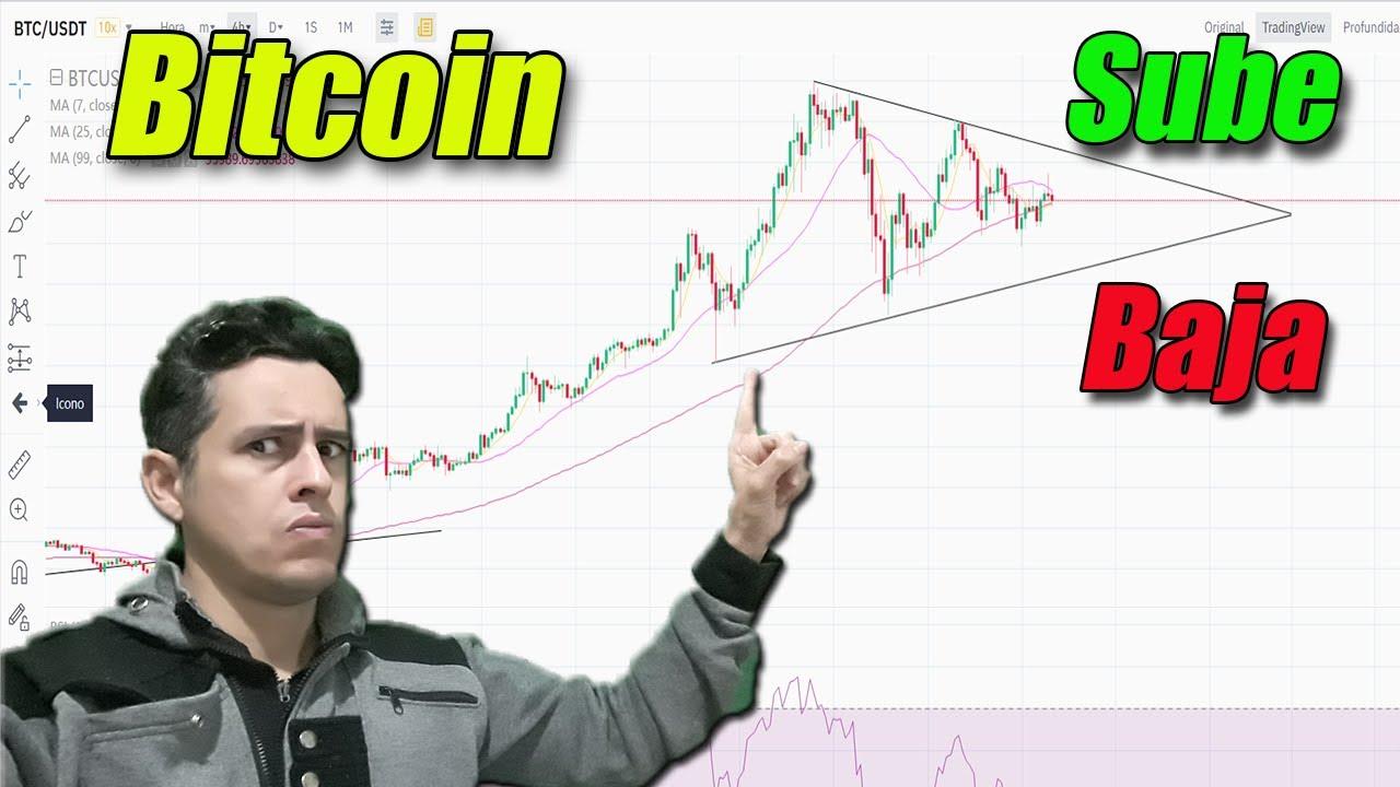 xzc btc tradingview)