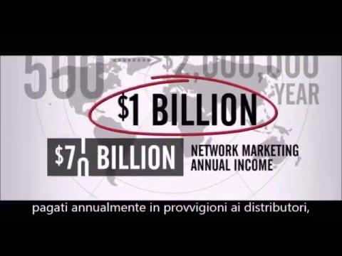 Cos'è il Network Marketing? Documentario fatto dalle menti più brillanti del pianeta!