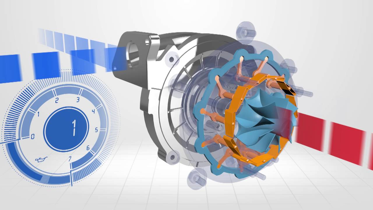 Turbocharger Underboost Vgt Type  Automate Training 01:46 HD