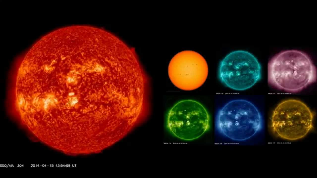 an analysis of the classification of planets in our solar system How is it that the planets in our solar system have such different characteristics than the extrasolar planets we have found the nebular theory says that the inner planets are rocky because rocks and metals condense at high temperatures.