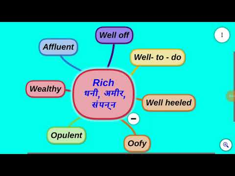 Synonyms Of Rich,affluent,well Off, Well To Do,oofy, Opulent,wealthy,well Heeled In Hindi