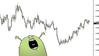 Reading Candlestick Cryptocurrency Charts for Beginners