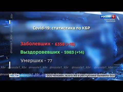 Оперштаб по профилактике короновируса в КБР: 25 человек выздоровели, новых случаев заражения – 17