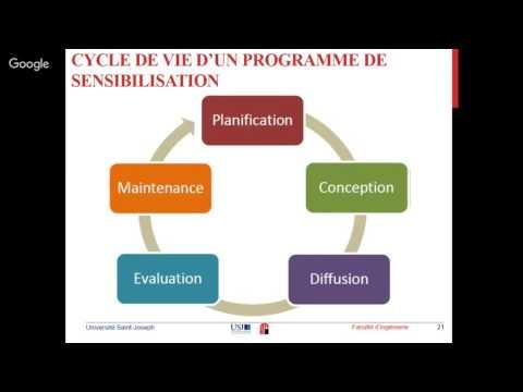 Webinaire [cybersécurité] : Le facteur humain dans La CyberSécurité (2/2)