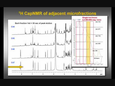 Dr Jean-Luc Wolfender - LC-MS + CapNMR in Plant Metabolomics
