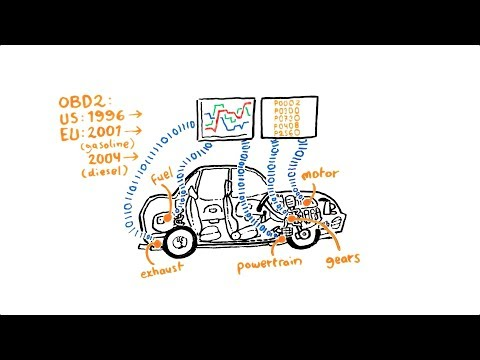 Introduction to On-Board Diagnostics