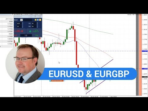 Real-Time Daily Trading Ideas: Wednesday, 1st November 2017: EUR/USD & EUR/GBP