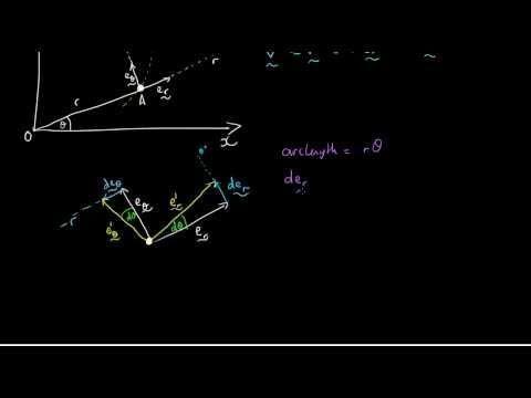 Curvilinear II   Polar Coordinates
