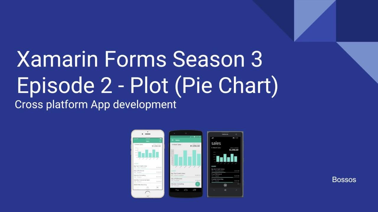 Xamarin Tutorial Season 3 Episode 2 Pie Chart (OxyPlot)