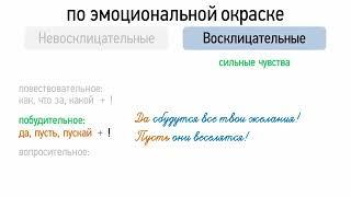 Виды предложений по эмоциональной окраске (8 класс, видеоурок-презентация)