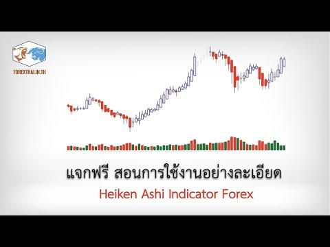 Heiken Ashi Indicator Forex แนะนำ แจกฟรี สอนการใช้งานอย่างละเอียด