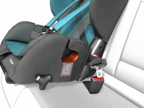 Great Recaro Young Sport Car Seat (Kiddies Kingdom.Com)
