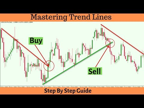 How to draw channel in forex
