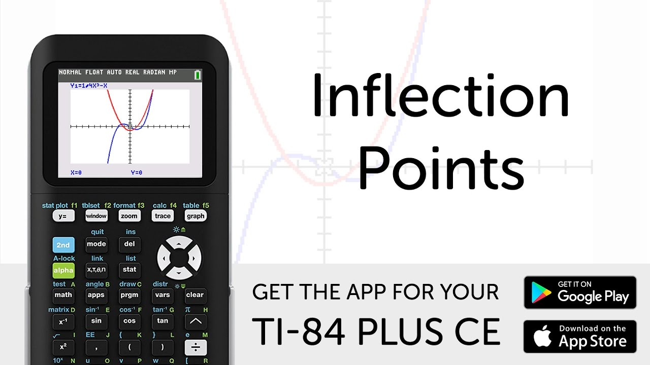 Inflection Points Manual For Ti 84 Plus Ce Graphing Calculator