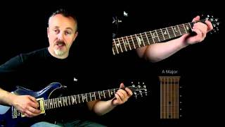Learn To Play Guitar Barre Chords