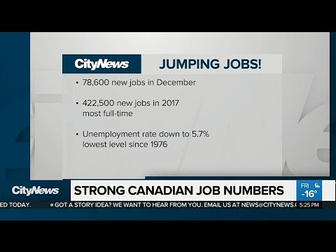 Strong job numbers sets stage for potential interest rate hike