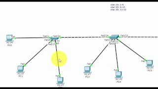 DHCP configuration for Vlans using Cisco Packet tracer