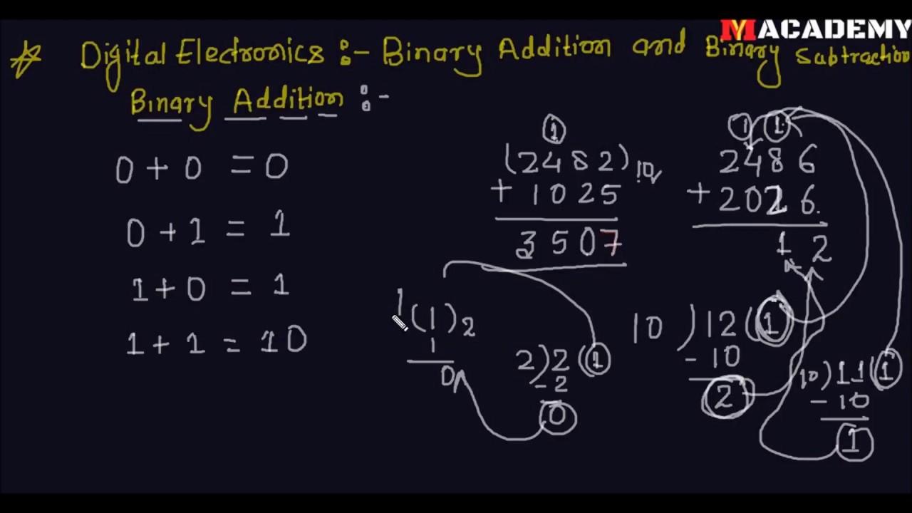 Binary Addition And Subtraction Digital Electronics Youtube Basic Logic Gates Circuits Worksheets Myacademy Gate
