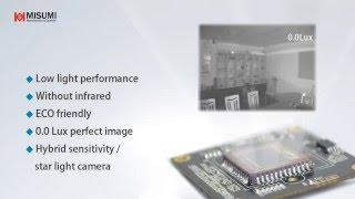 MISUMI MX-B7732, Night vision camera, low light performance