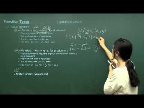 Identifying Rational Numbers from YouTube · High Definition · Duration:  5 minutes 47 seconds  · 131.000+ views · uploaded on 18.07.2011 · uploaded by Khan Academy