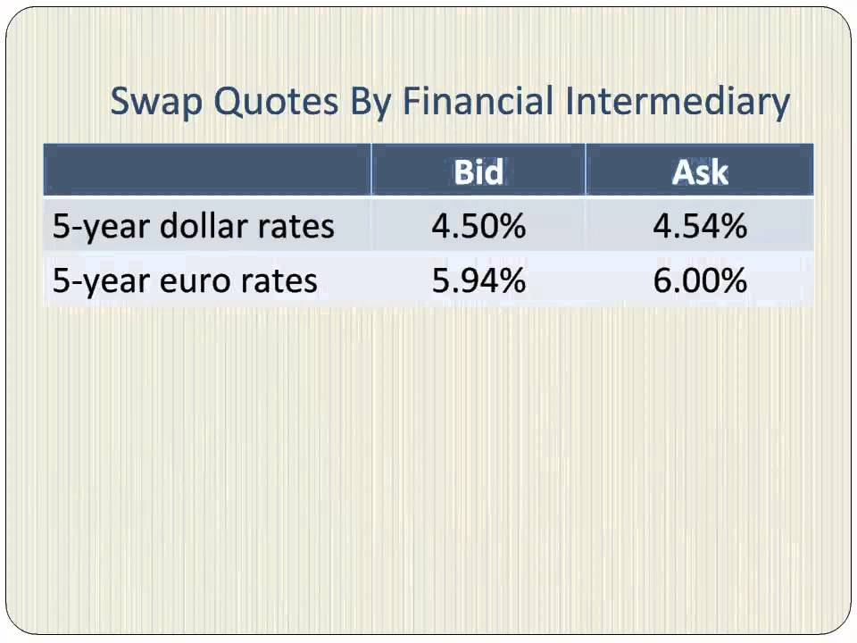 example of euro currency