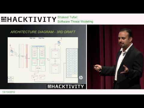 Hacktivity 2012 - Shakeel Tufail - Software Threat Modeling