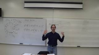 Dr. B Music Theory Lesson 1 (Circle of 5ths, Scales)