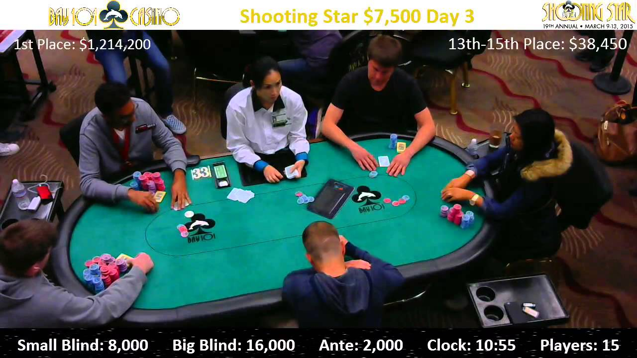 Bay 101 poker tables casino royale and quantum of solace summary