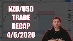 NZD/USD BREAK EVEN TRADE RECAP - 4/5/2020