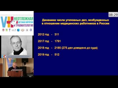 VII Всероссийская конференция - День 2: Симпозиум 3