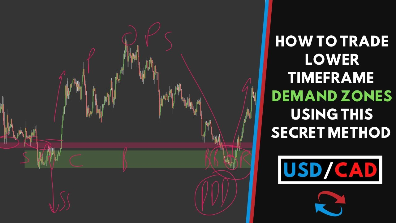HOW TO MASTER TRADING LOWER TIMEFRAME DEMAND ZONES  - 99% OF YOUTUBE TRADERS GET THIS WRONG!!!