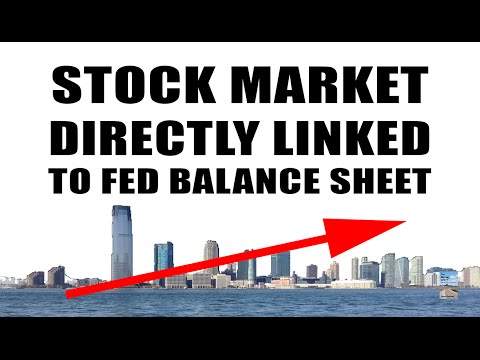 Predict the Collapse: Fed Balance Sheet Directly Linked to S&P 500!