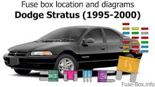 Fuse Box Location And Diagrams Dodge Stratus 1995 2000 Youtube