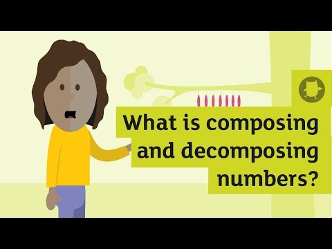 What Is Composing And Decomposing Numbers Oxford Owl