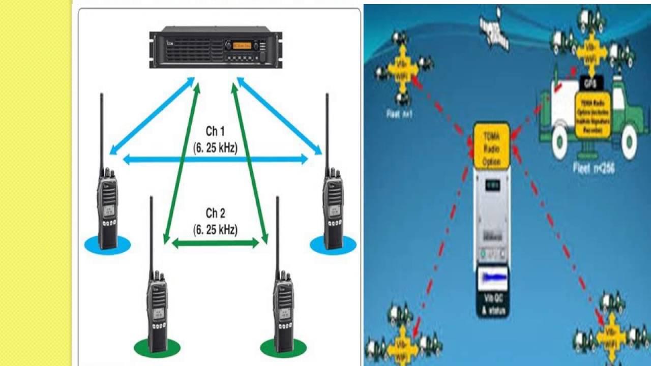 Communication based train control (mobile train radio communication).
