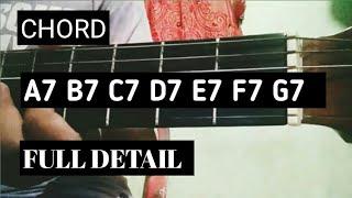 Kunci Gitar A7 B7 C7 D7 E7 F7 G7 Youtube