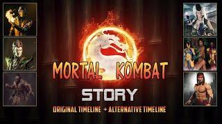 Mortal Kombat Full Story Complete Timeline Movie Saga
