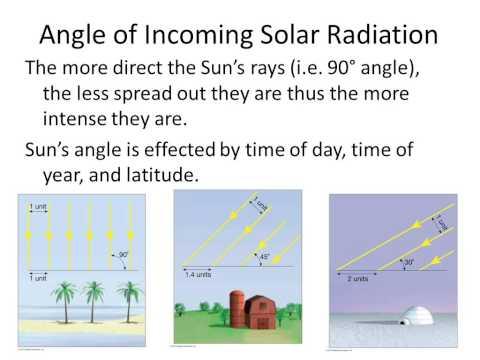 PHS165 Suns Energy and Seasons