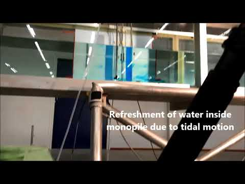 Experimental physical model test for refreshment monopile offshore wind
