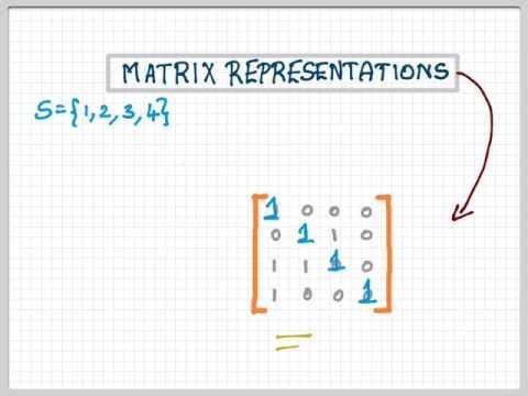 Discrete Mathematics - Matrix Representation of a Relation