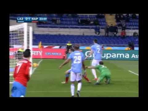 Лацио - Наполи 0-2 обзор матча (03.02.2016) Италия Серия А
