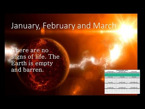History of Earth in one year