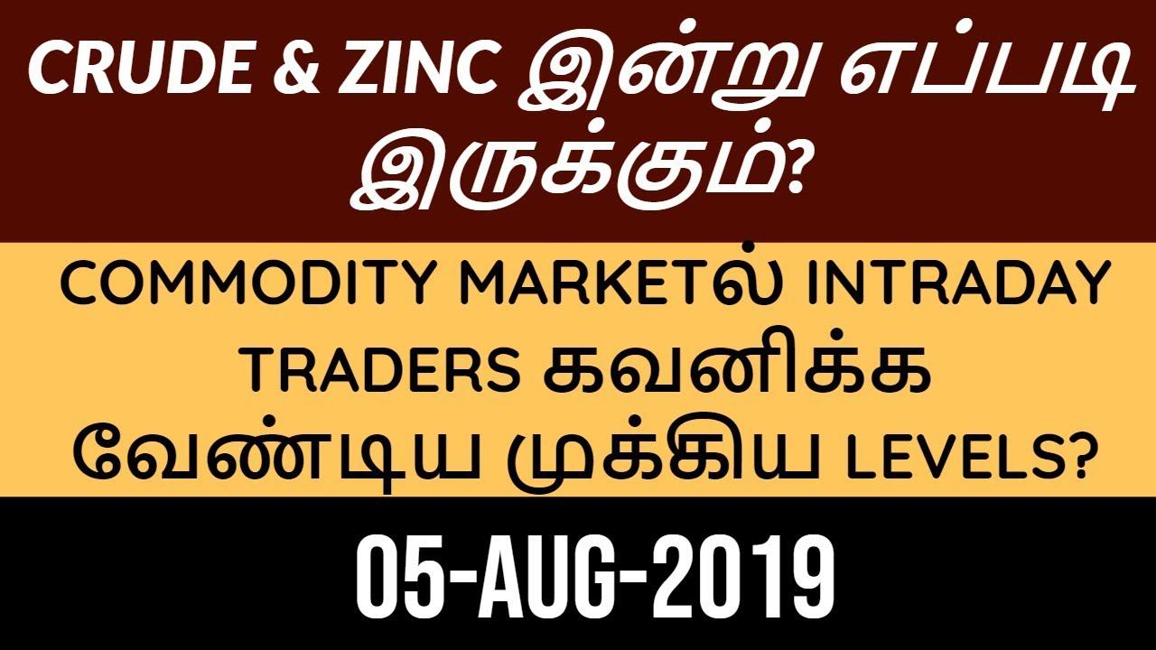 MCX Commodity Market  |05-08-2019|Aliceblue|Tamil|Zerodha|Crudeoil|Share|Tips|Technical|CTA