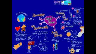 gcse revision philosophy and ethics b602 religion and science revision video 2014